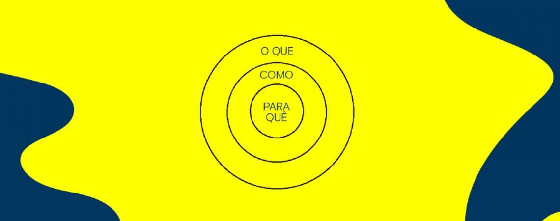 circulo dourado